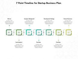 7 Point Timeline For Startup Business Plan