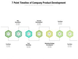7 Point Timeline Of Company Product Development