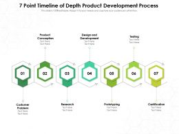 7 Point Timeline Of Depth Product Development Process