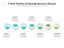 7 Point Timeline To Describe Business Lifecycle