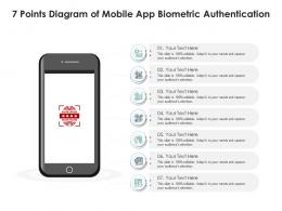 7 Points Diagram Of Mobile App Biometric Authentication Infographic Template