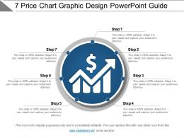 7 Price Chart Graphic Design Powerpoint Guide