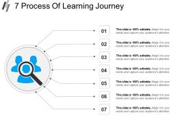 7 Process Of Learning Journey Powerpoint Slide Images