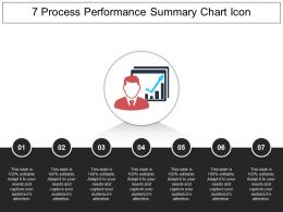 7 Process Performance Summary Chart Icon Powerpoint Themes