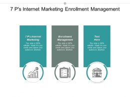7 Ps Internet Marketing Enrollment Management Application Performance Monitoring Cpb
