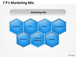 7_ps_marketing_mix_Slide01