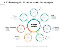 7 Ps Marketing Mix Model For Market Entry Analysis