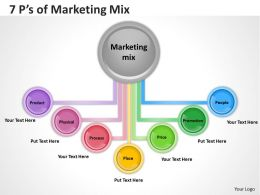 7 Ps of Marketing Mix diagram 2