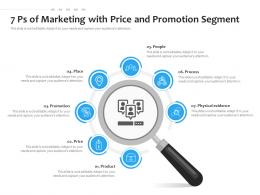 7 Ps Of Marketing With Price And Promotion Segment