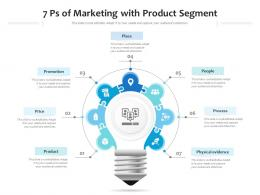 7 Ps Of Marketing With Product Segment