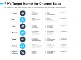 7 Ps Target Market For Channel Sales M2920 Ppt Powerpoint Presentation Styles Guide