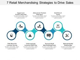 7 Retail Merchandising Strategies To Drive Sales