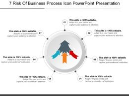 7 Risk Of Business Process Icon Powerpoint Presentation