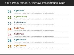 7 Rs Procurement Overview Presentation Slide