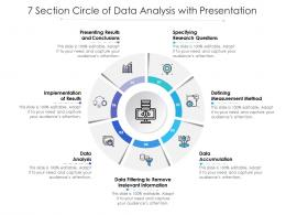 7 Section Circle Of Data Analysis With Presentation