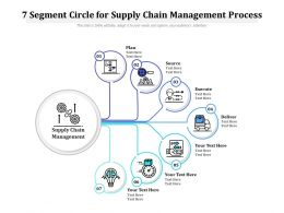 7 Segment Circle For Supply Chain Management Process