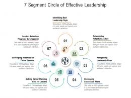 7 Segment Circle Of Effective Leadership