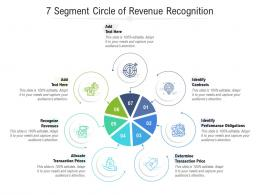 7 Segment Circle Of Revenue Recognition