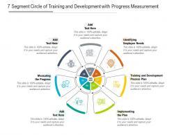 7 Segment Circle Of Training And Development With Progress Measurement