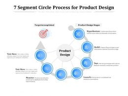 7 Segment Circle Process For Product Design