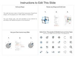 7 Segment Circle Process For Product Design