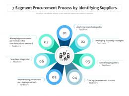7 Segment Procurement Process By Identifying Suppliers