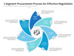 7 Segment Procurement Process For Effective Negotiation