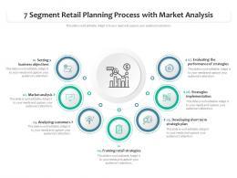 7 Segment Retail Planning Process With Market Analysis
