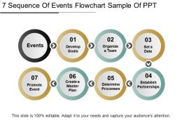 7 Sequence Of Events Flowchart Sample Of Ppt