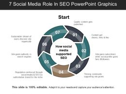 7 Social Media Role In Seo Powerpoint Graphics