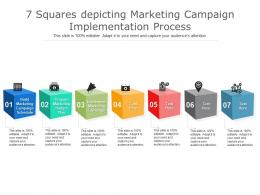 7 Squares Depicting Marketing Campaign Implementation Process