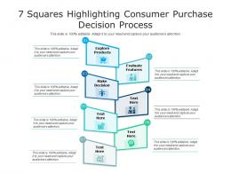 7 Squares Highlighting Consumer Purchase Decision Process