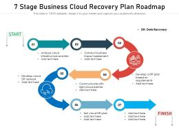 7 Stage Business Cloud Recovery Plan Roadmap