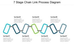 7 Stage Chain Link Process Diagram