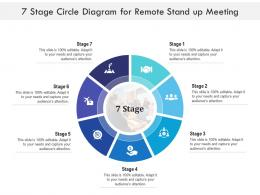 7 Stage Circle Diagram For Remote Stand Up Meeting Infographic Template