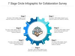 7 Stage Circle For Collaboration Survey Infographic Template