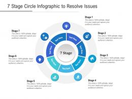 7 Stage Circle To Resolve Issues Infographic Template