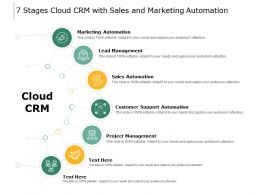 7 Stage Cloud CRM With Sales And Marketing Automation