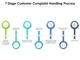 7 Stage Customer Complaint Handling Process