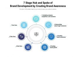 7 Stage Hub And Spoke Of Brand Development By Creating Brand Awareness