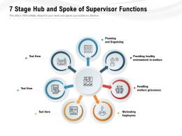 7 Stage Hub And Spoke Of Supervisor Functions