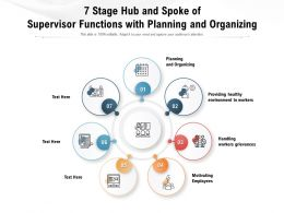 7 Stage Hub And Spoke Of Supervisor Functions With Planning And Organizing