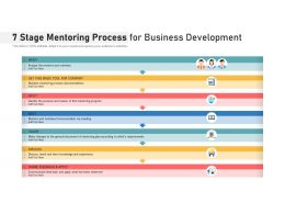 7 Stage Mentoring Process For Business Development