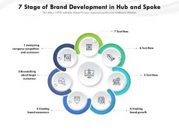 7 Stage Of Brand Development In Hub And Spoke