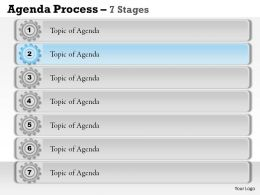 7 Staged Business Agenda Process Diagram 0214
