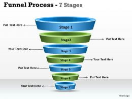 7 Staged Business Funnel Diagram