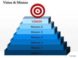 7 Staged Target And Vision Diagram 0214