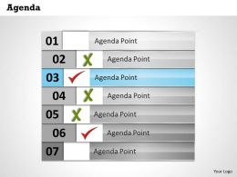 7 Staged Vertical Checklist For Business Agenda 0214