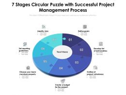 7 Stages Circular Puzzle With Successful Project Management Process