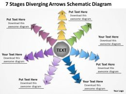7 stages diverging arrows schematic diagram Circular Chart PowerPoint Slides
